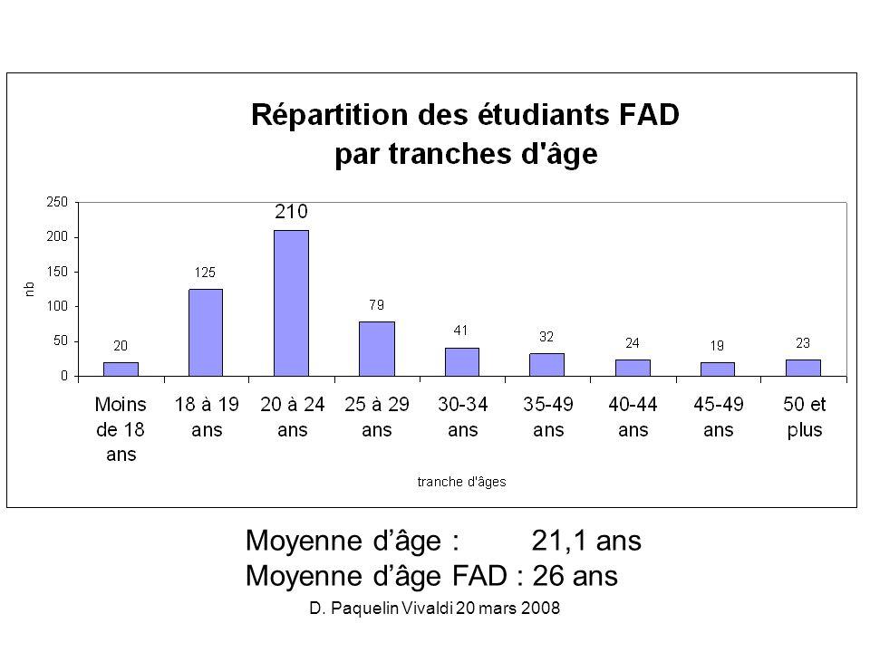 D. Paquelin Vivaldi 20 mars 2008 Moyenne dâge : 21,1 ans Moyenne dâge FAD : 26 ans