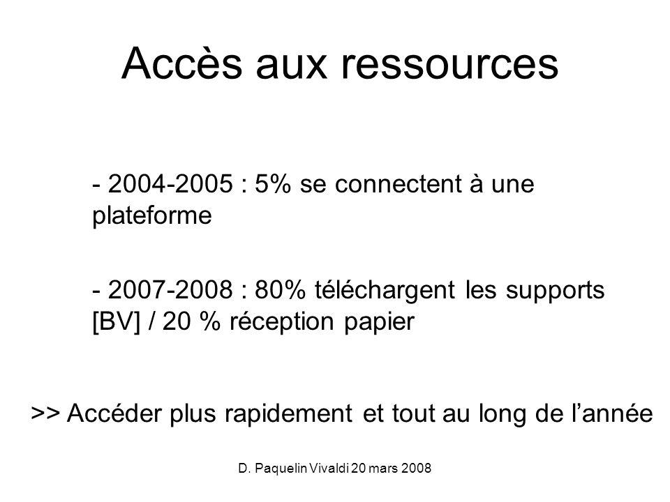 D. Paquelin Vivaldi 20 mars 2008 Accès aux ressources - 2004-2005 : 5% se connectent à une plateforme - 2007-2008 : 80% téléchargent les supports [BV]