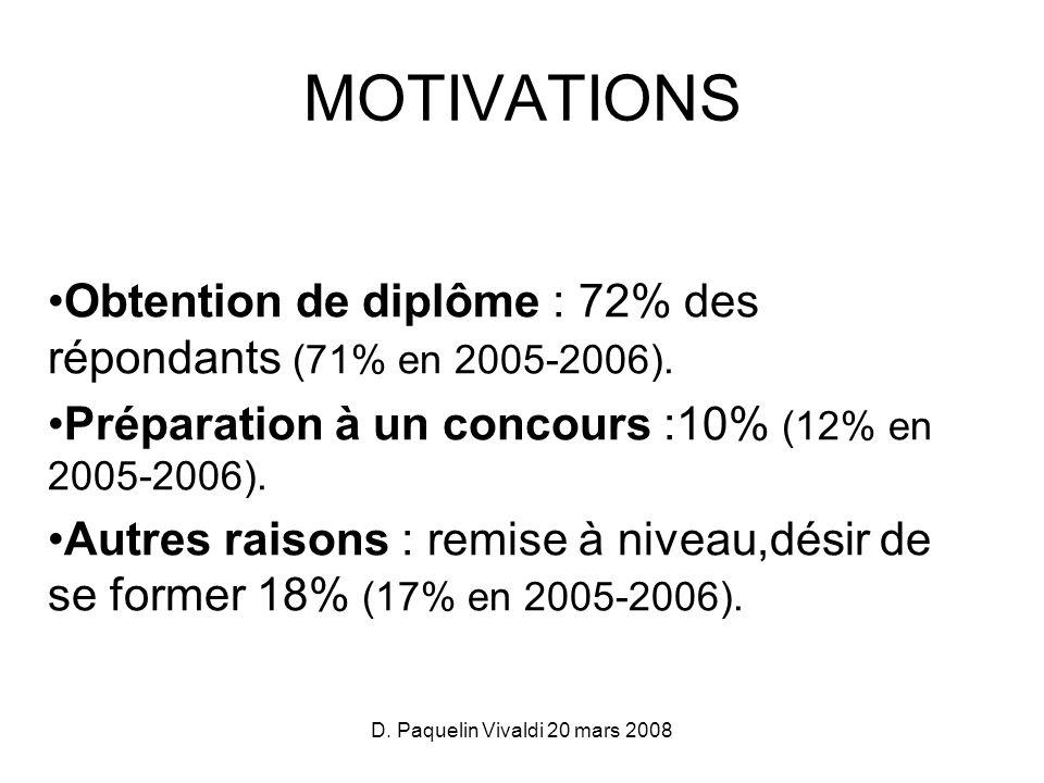 D. Paquelin Vivaldi 20 mars 2008 MOTIVATIONS Obtention de diplôme : 72% des répondants (71% en 2005-2006). Préparation à un concours :10% (12% en 2005