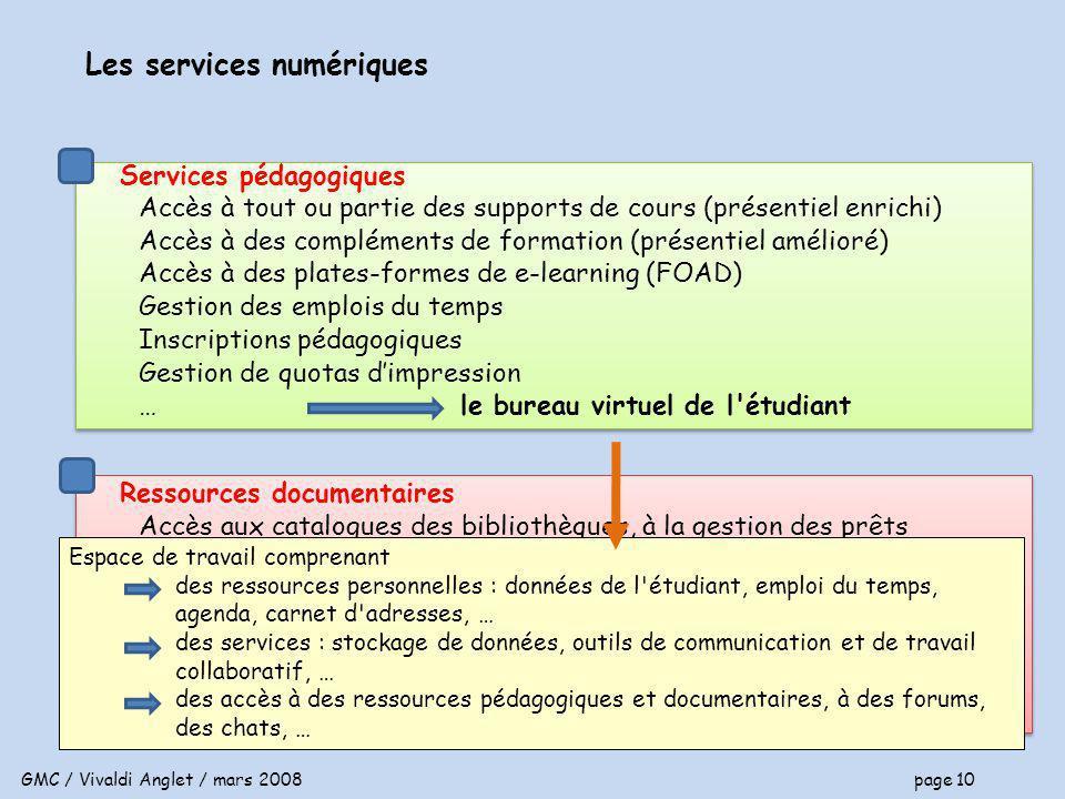 GMC / Vivaldi Anglet / mars 2008 page 10 Services pédagogiques Accès à tout ou partie des supports de cours (présentiel enrichi) Accès à des compléments de formation (présentiel amélioré) Accès à des plates-formes de e-learning (FOAD) Gestion des emplois du temps Inscriptions pédagogiques Gestion de quotas dimpression … Services pédagogiques Accès à tout ou partie des supports de cours (présentiel enrichi) Accès à des compléments de formation (présentiel amélioré) Accès à des plates-formes de e-learning (FOAD) Gestion des emplois du temps Inscriptions pédagogiques Gestion de quotas dimpression … Les services numériques Ressources documentaires Accès aux catalogues des bibliothèques, à la gestion des prêts Consultation de documentation en ligne Accès aux services internes à la bibliothèque (préconisation dachat, ….) Service de consultation multiple (moteur de recherche sur différents supports et ressources référencées) outil de dépôt, référencement et indexation Ressources documentaires Accès aux catalogues des bibliothèques, à la gestion des prêts Consultation de documentation en ligne Accès aux services internes à la bibliothèque (préconisation dachat, ….) Service de consultation multiple (moteur de recherche sur différents supports et ressources référencées) outil de dépôt, référencement et indexation le bureau virtuel de l étudiant Espace de travail comprenant des ressources personnelles : données de l étudiant, emploi du temps, agenda, carnet d adresses, … des services : stockage de données, outils de communication et de travail collaboratif, … des accès à des ressources pédagogiques et documentaires, à des forums, des chats, …