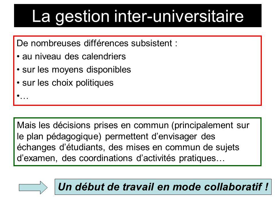 La gestion inter-universitaire De nombreuses différences subsistent : au niveau des calendriers sur les moyens disponibles sur les choix politiques … Un début de travail en mode collaboratif .