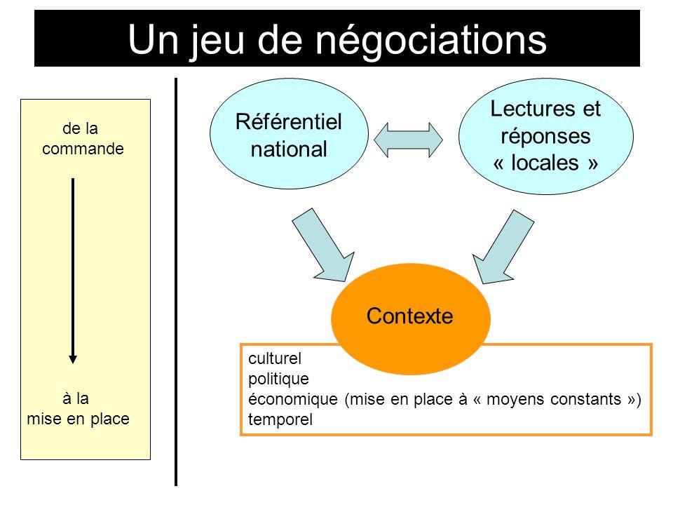 Un jeu de négociations Lectures et réponses « locales » Référentiel national de la commande à la mise en place culturel politique économique (mise en place à « moyens constants ») temporel Contexte