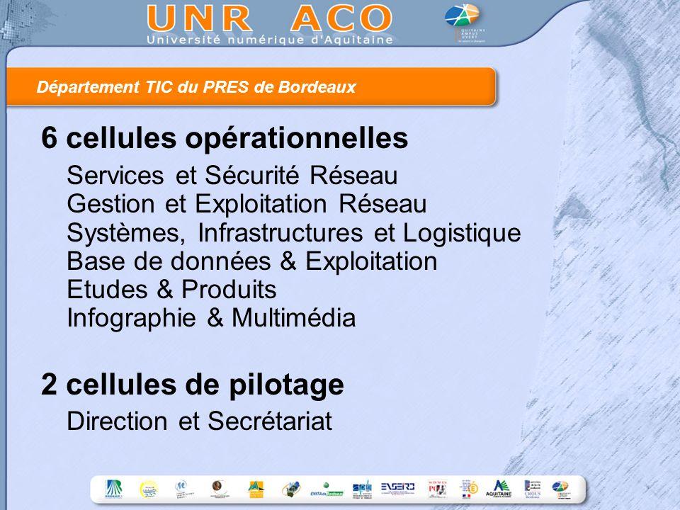 Département TIC du PRES de Bordeaux 6 cellules opérationnelles Services et Sécurité Réseau Gestion et Exploitation Réseau Systèmes, Infrastructures et Logistique Base de données & Exploitation Etudes & Produits Infographie & Multimédia 2 cellules de pilotage Direction et Secrétariat