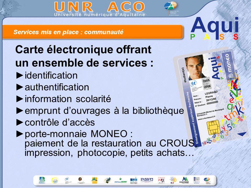 Services mis en place : mobilité Portails web Portail régional Portails détablissement Portails ENT
