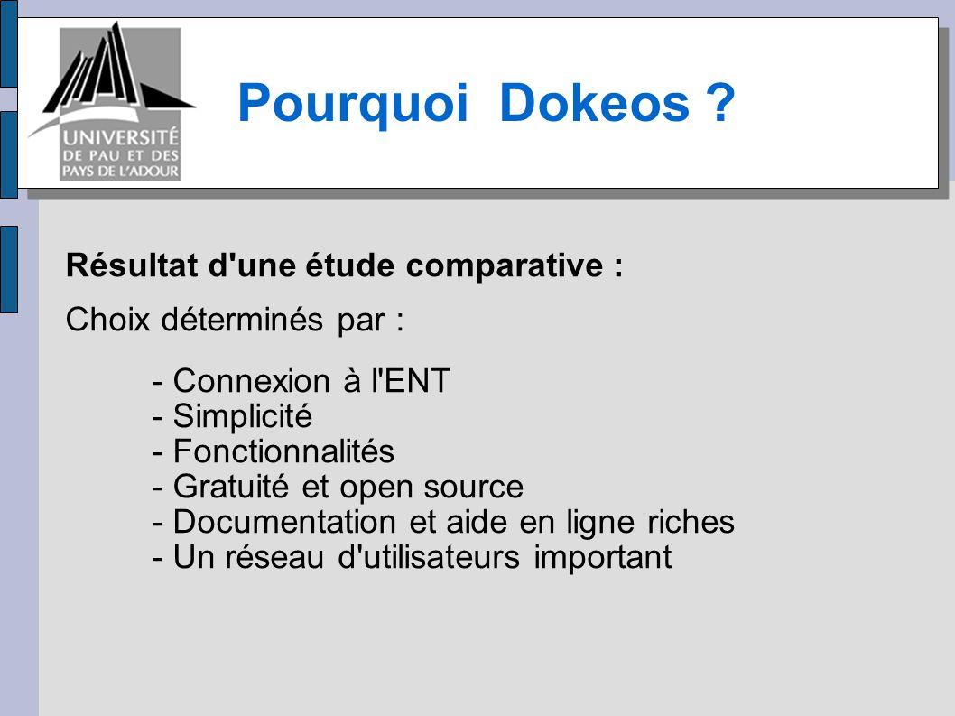 Fiche technique Issue de la plateforme Belge Claroline, Licence : GNU General Public License : Logiciel libre (code source peut-être modifié et adapté en fonction des besoins), OS : Windows, Mac OS X, Linux : Dokeos est un programme conçu pour être utilisable sur tout ordinateur pourvu dune connexion à internet, Application web: aucune installation n est requise, Code : Php, MySQL, Langue : Français, English,...multilingue, Version actuelle : 1.6.4.