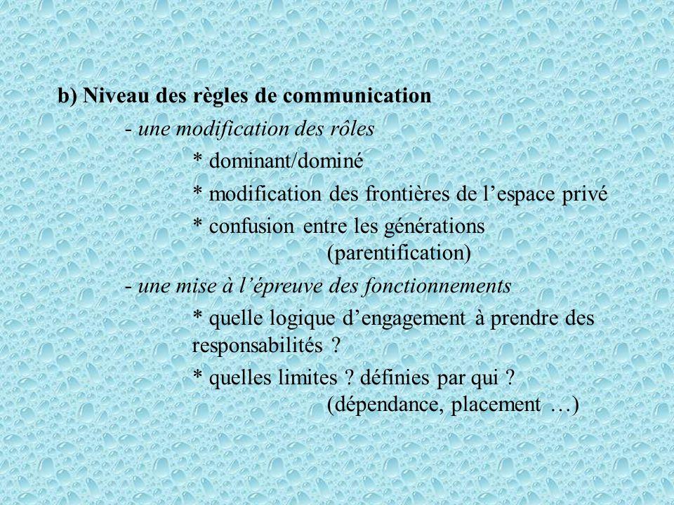 b) Niveau des règles de communication - une modification des rôles * dominant/dominé * modification des frontières de lespace privé * confusion entre les générations (parentification) - une mise à lépreuve des fonctionnements * quelle logique dengagement à prendre des responsabilités .