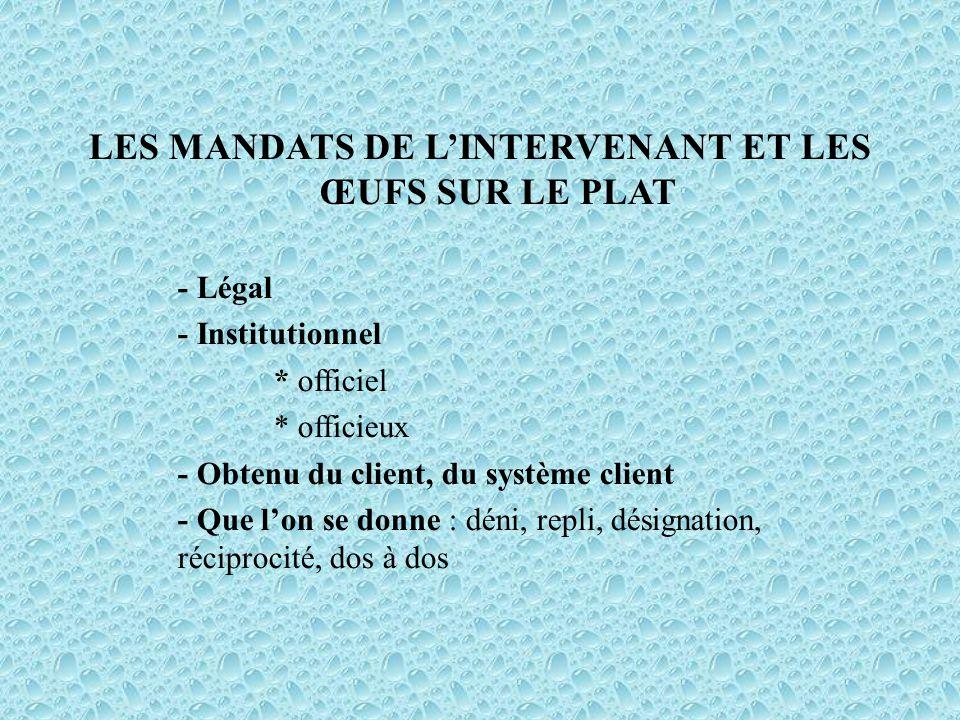 LES MANDATS DE LINTERVENANT ET LES ŒUFS SUR LE PLAT - Légal - Institutionnel * officiel * officieux - Obtenu du client, du système client - Que lon se donne : déni, repli, désignation, réciprocité, dos à dos