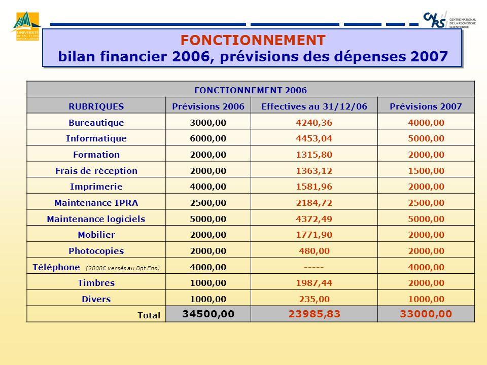 FONCTIONNEMENT bilan financier 2006, prévisions des dépenses 2007 FONCTIONNEMENT 2006 RUBRIQUESPrévisions 2006Effectives au 31/12/06Prévisions 2007 Bu