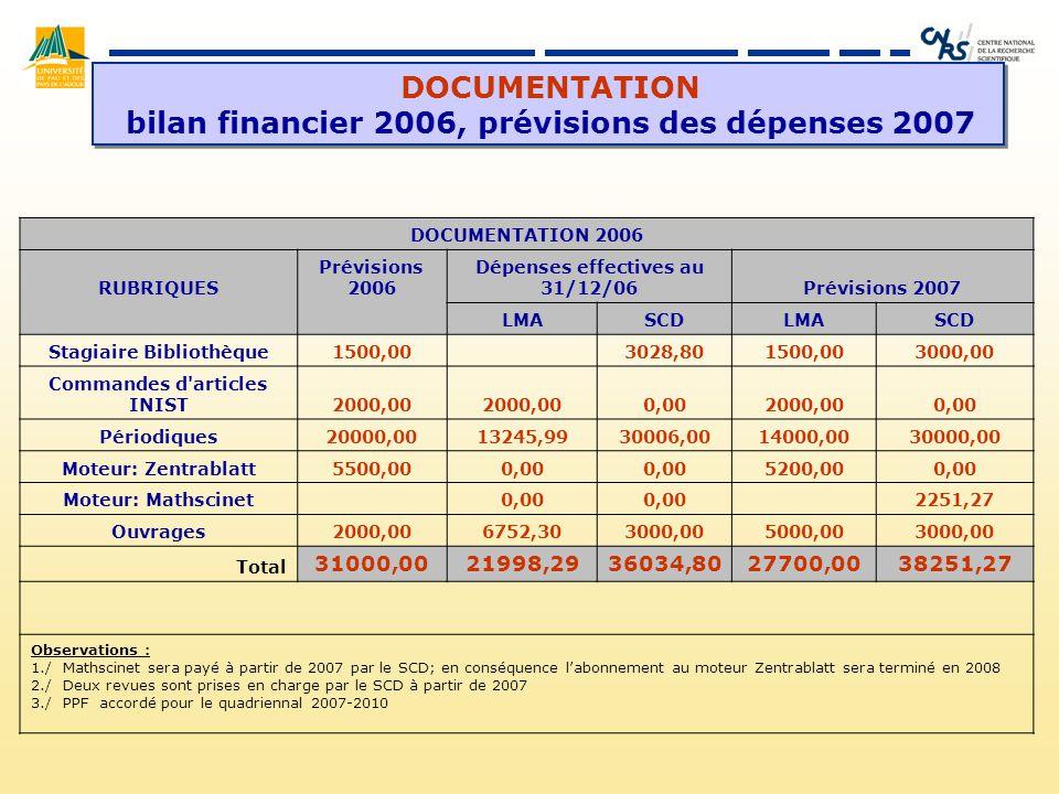 DOCUMENTATION bilan financier 2006, prévisions des dépenses 2007 DOCUMENTATION 2006 RUBRIQUES Prévisions 2006 Dépenses effectives au 31/12/06Prévision