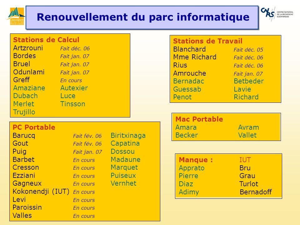 Renouvellement du parc informatique Manque :IUT Apprato Bru Pierre Grau Diaz Turlot Adimy Bernadoff Stations de Calcul Artzrouni Fait déc.