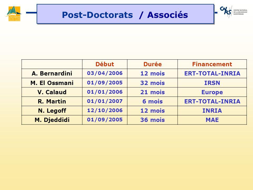 Post-Doctorats / Associés DébutDuréeFinancement A. Bernardini 03/04/2006 12 moisERT-TOTAL-INRIA M. El Ossmani 01/09/2005 32 moisIRSN V. Calaud 01/01/2