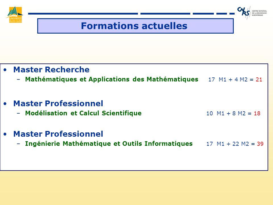 Master Recherche –Mathématiques et Applications des Mathématiques 17 M1 + 4 M2 = 21 Master Professionnel –Modélisation et Calcul Scientifique 10 M1 + 8 M2 = 18 Master Professionnel –Ingénierie Mathématique et Outils Informatiques 17 M1 + 22 M2 = 39 Formations actuelles