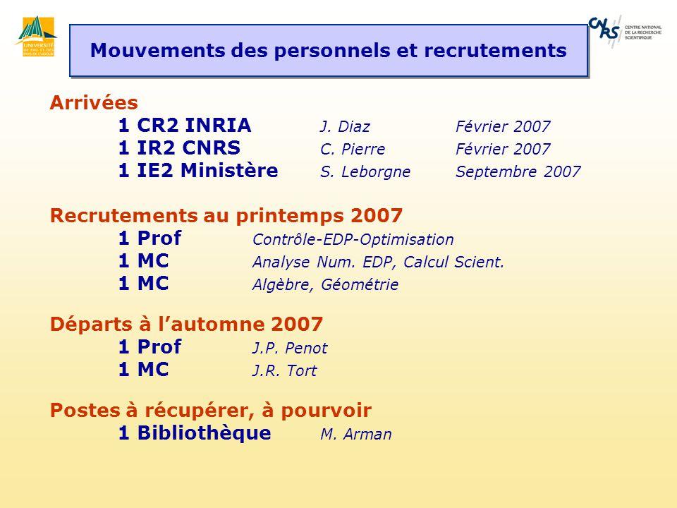 Mouvements des personnels et recrutements Arrivées 1 CR2 INRIA J.