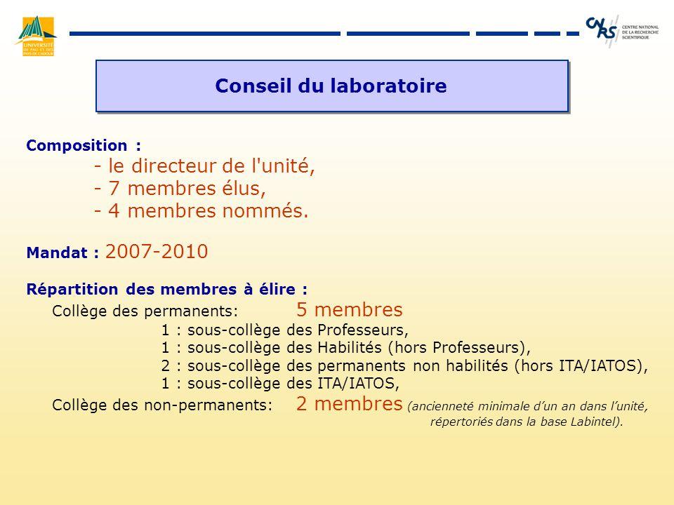 Conseil du laboratoire Composition : - le directeur de l'unité, - 7 membres élus, - 4 membres nommés. Mandat : 2007-2010 Répartition des membres à éli