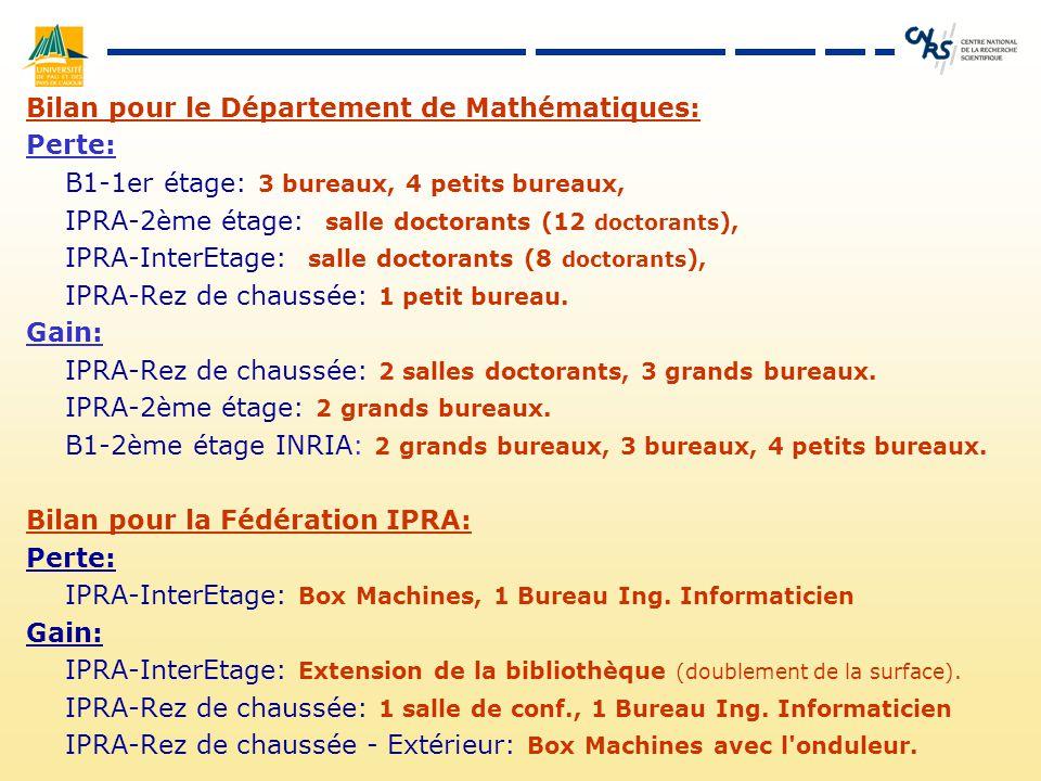 Bilan pour le Département de Mathématiques: Perte: B1-1er étage: 3 bureaux, 4 petits bureaux, IPRA-2ème étage: salle doctorants (12 doctorants ), IPRA-InterEtage: salle doctorants (8 doctorants ), IPRA-Rez de chaussée: 1 petit bureau.
