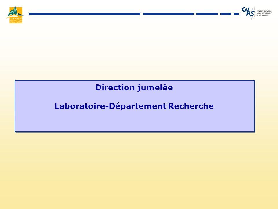 Direction jumelée Laboratoire-Département Recherche