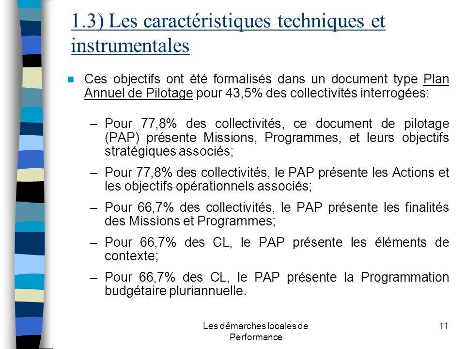Les démarches locales de Performance 11 Ces objectifs ont été formalisés dans un document type Plan Annuel de Pilotage pour 43,5% des collectivités interrogées: –Pour 77,8% des collectivités, ce document de pilotage (PAP) présente Missions, Programmes, et leurs objectifs stratégiques associés; –Pour 77,8% des collectivités, le PAP présente les Actions et les objectifs opérationnels associés; –Pour 66,7% des collectivités, le PAP présente les finalités des Missions et Programmes; –Pour 66,7% des CL, le PAP présente les éléments de contexte; –Pour 66,7% des CL, le PAP présente la Programmation budgétaire pluriannuelle.