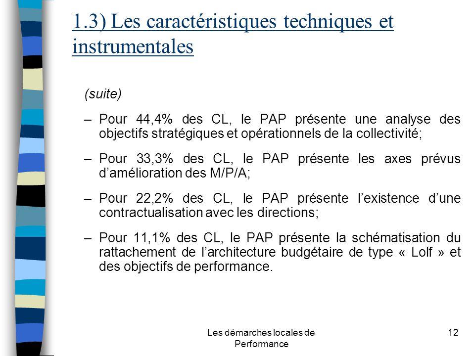 Les démarches locales de Performance 12 (suite) –Pour 44,4% des CL, le PAP présente une analyse des objectifs stratégiques et opérationnels de la collectivité; –Pour 33,3% des CL, le PAP présente les axes prévus damélioration des M/P/A; –Pour 22,2% des CL, le PAP présente lexistence dune contractualisation avec les directions; –Pour 11,1% des CL, le PAP présente la schématisation du rattachement de larchitecture budgétaire de type « Lolf » et des objectifs de performance.