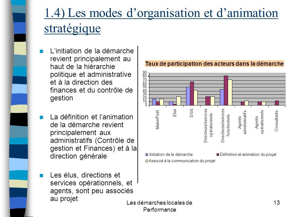 Les démarches locales de Performance 13 Linitiation de la démarche revient principalement au haut de la hiérarchie politique et administrative et à la