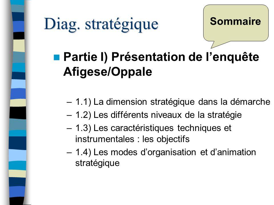 Sommaire Partie I) Présentation de lenquête Afigese/Oppale –1.1) La dimension stratégique dans la démarche –1.2) Les différents niveaux de la stratégie –1.3) Les caractéristiques techniques et instrumentales : les objectifs –1.4) Les modes dorganisation et danimation stratégique Diag.