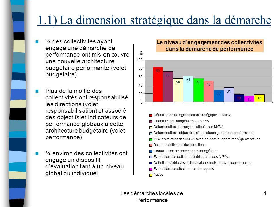 Les démarches locales de Performance 4 1.1) La dimension stratégique dans la démarche ¾ des collectivités ayant engagé une démarche de performance ont