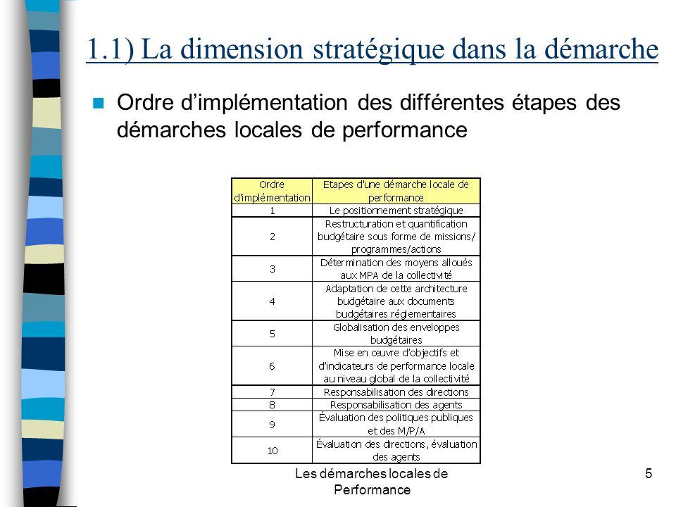 Les démarches locales de Performance 5 Ordre dimplémentation des différentes étapes des démarches locales de performance 1.1) La dimension stratégique dans la démarche