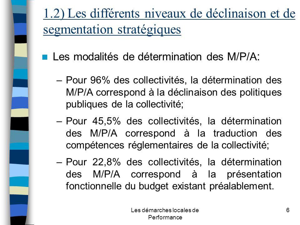 Les démarches locales de Performance 6 1.2) Les différents niveaux de déclinaison et de segmentation stratégiques Les modalités de détermination des M/P/A : –Pour 96% des collectivités, la détermination des M/P/A correspond à la déclinaison des politiques publiques de la collectivité; –Pour 45,5% des collectivités, la détermination des M/P/A correspond à la traduction des compétences réglementaires de la collectivité; –Pour 22,8% des collectivités, la détermination des M/P/A correspond à la présentation fonctionnelle du budget existant préalablement.