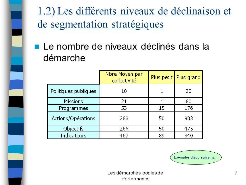 Les démarches locales de Performance 7 Le nombre de niveaux déclinés dans la démarche 1.2) Les différents niveaux de déclinaison et de segmentation stratégiques Exemples diapo suivante…