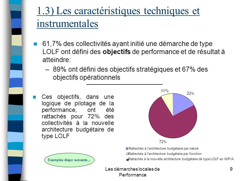 Les démarches locales de Performance 9 61,7% des collectivités ayant initié une démarche de type LOLF ont défini des objectifs de performance et de résultat à atteindre: –89% ont défini des objectifs stratégiques et 67% des objectifs opérationnels Ces objectifs, dans une logique de pilotage de la performance, ont été rattachés pour 72% des collectivités à la nouvelle architecture budgétaire de type LOLF Rattachés à l architecture budgétaire par nature Rattachés à l architecture budgétaire par fonction Rattachés à la nouvelle architecture budgétaire de type LOLF en M/P/A 22 % 72 % 11% 1.3) Les caractéristiques techniques et instrumentales Exemples diapo suivante…
