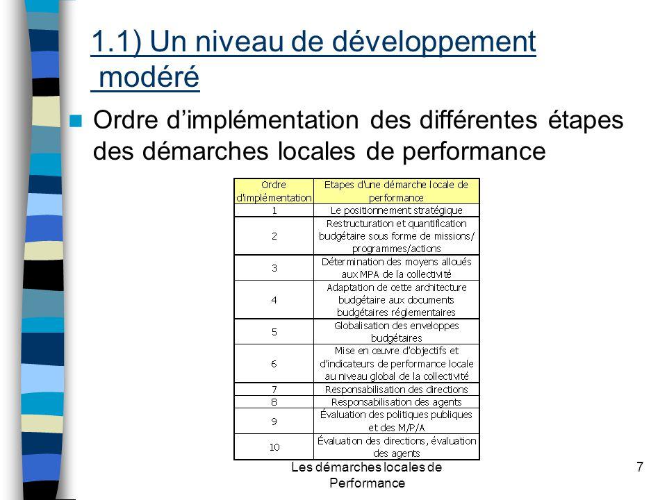 Les démarches locales de Performance 7 Ordre dimplémentation des différentes étapes des démarches locales de performance 1.1) Un niveau de développement modéré