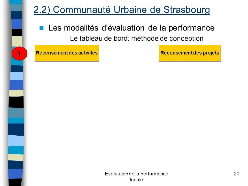 Evaluation de la performance locale 21 Les modalités dévaluation de la performance –Le tableau de bord: méthode de conception Recensement des activitésRecensement des projets 1 2.2) Communauté Urbaine de Strasbourg