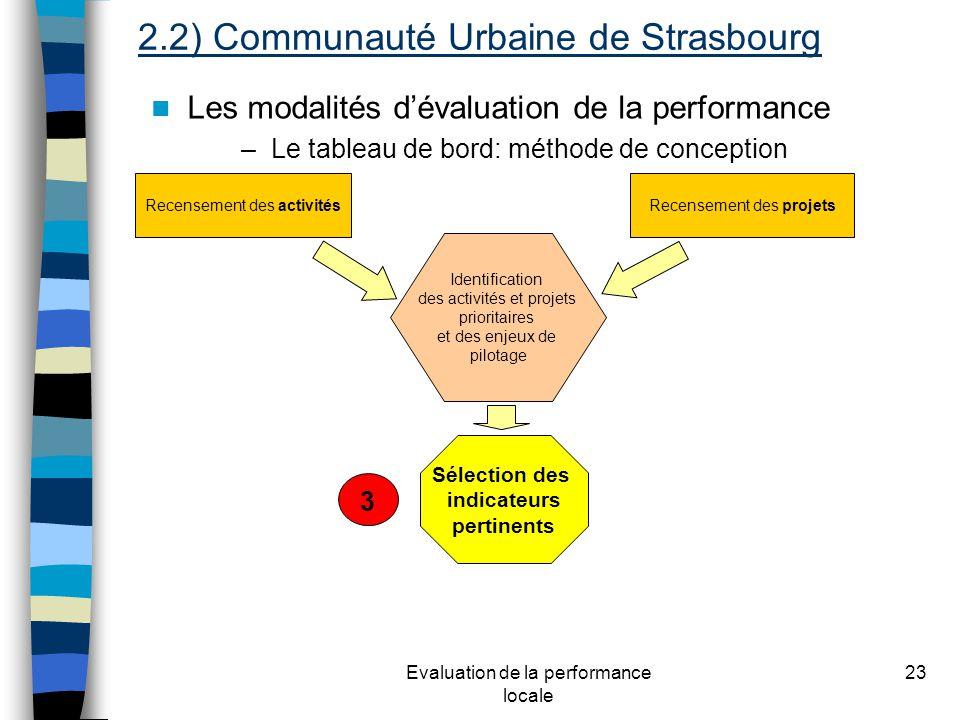 Evaluation de la performance locale 23 Les modalités dévaluation de la performance –Le tableau de bord: méthode de conception Recensement des activitésRecensement des projets Identification des activités et projets prioritaires et des enjeux de pilotage Sélection des indicateurs pertinents 3 2.2) Communauté Urbaine de Strasbourg