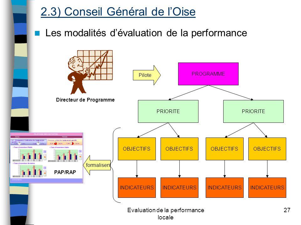 Evaluation de la performance locale 27 PROGRAMME PRIORITE OBJECTIFS Pilote OBJECTIFS INDICATEURS Directeur de Programme PAP/RAP formalisent Les modalités dévaluation de la performance 2.3) Conseil Général de lOise