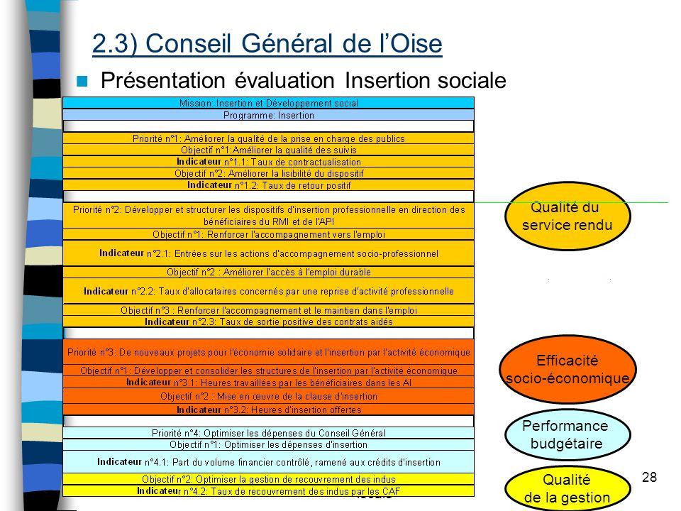 Evaluation de la performance locale 28 Présentation évaluation Insertion sociale Qualité du service rendu Efficacité socio-économique Performance budgétaire Qualité de la gestion 2.3) Conseil Général de lOise