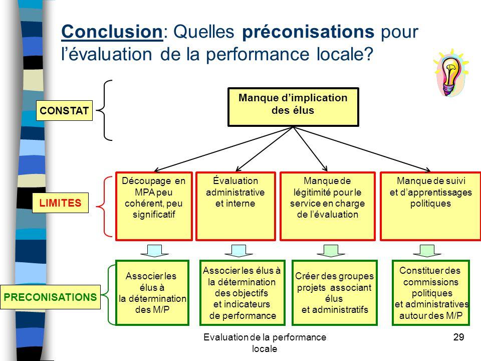 Evaluation de la performance locale 29 Conclusion: Quelles préconisations pour lévaluation de la performance locale.