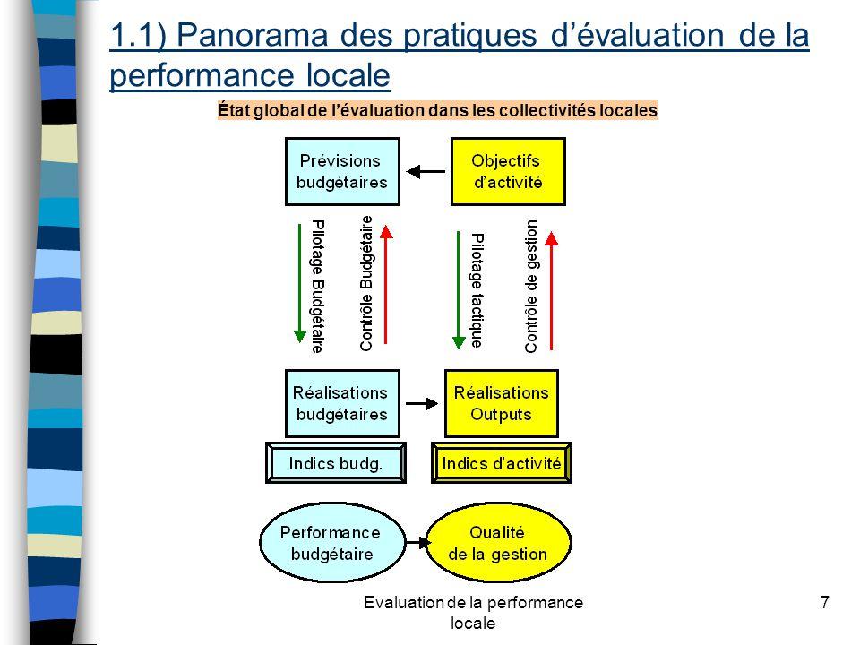 Evaluation de la performance locale 7 État global de lévaluation dans les collectivités locales 1.1) Panorama des pratiques dévaluation de la performance locale