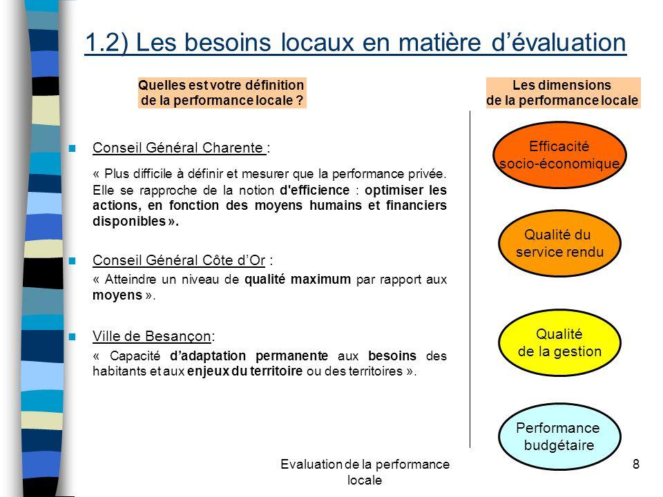 Evaluation de la performance locale 8 Conseil Général Charente : « Plus difficile à définir et mesurer que la performance privée.