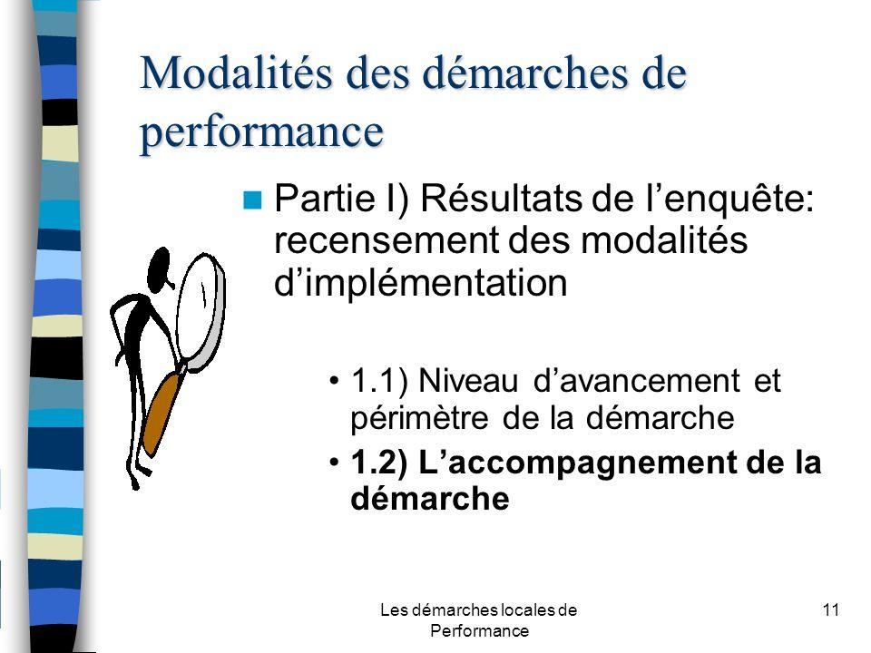 Les démarches locales de Performance 11 Partie I) Résultats de lenquête: recensement des modalités dimplémentation 1.1) Niveau davancement et périmètre de la démarche 1.2) Laccompagnement de la démarche Modalités des démarches de performance