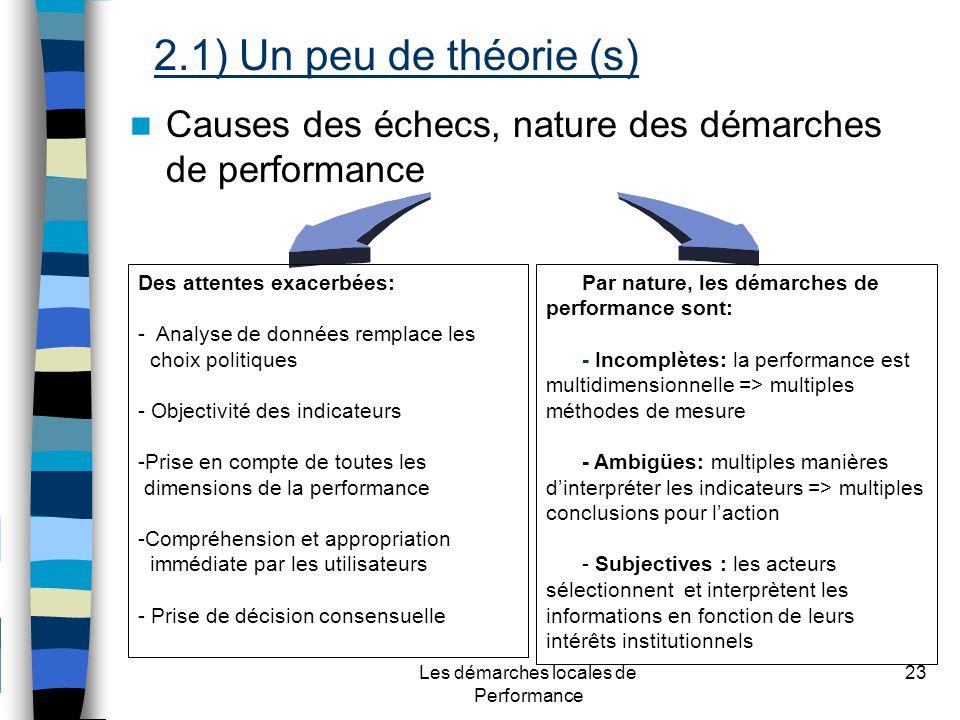 Les démarches locales de Performance 23 Causes des échecs, nature des démarches de performance Des attentes exacerbées: - Analyse de données remplace les choix politiques - Objectivité des indicateurs -Prise en compte de toutes les dimensions de la performance -Compréhension et appropriation immédiate par les utilisateurs - Prise de décision consensuelle Par nature, les démarches de performance sont: - Incomplètes: la performance est multidimensionnelle => multiples méthodes de mesure - Ambigües: multiples manières dinterpréter les indicateurs => multiples conclusions pour laction - Subjectives : les acteurs sélectionnent et interprètent les informations en fonction de leurs intérêts institutionnels 2.1) Un peu de théorie (s)
