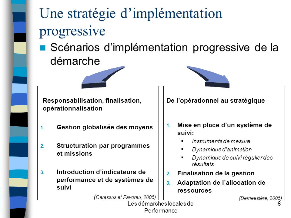 Responsabilisation, finalisation, opérationnalisation 1.