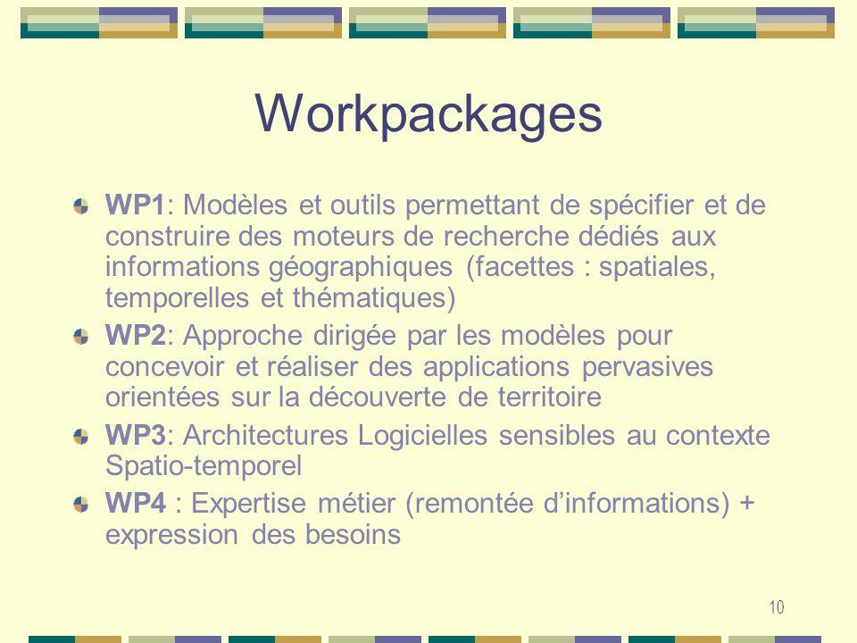 10 Workpackages WP1: Modèles et outils permettant de spécifier et de construire des moteurs de recherche dédiés aux informations géographiques (facett