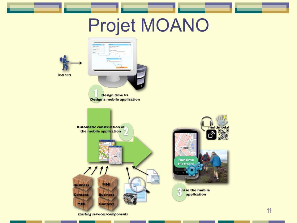 11 Projet MOANO 11