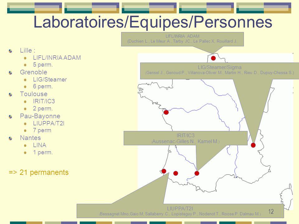 12 Laboratoires/Equipes/Personnes Lille : LIFL/INRIA ADAM 5 perm. Grenoble LIG/Steamer 6 perm. Toulouse IRIT/IC3 2 perm. Pau-Bayonne LIUPPA/T2I 7 perm