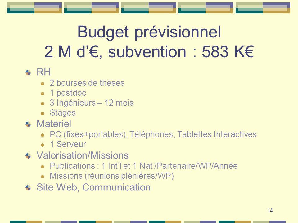 14 Budget prévisionnel 2 M d, subvention : 583 K RH 2 bourses de thèses 1 postdoc 3 Ingénieurs – 12 mois Stages Matériel PC (fixes+portables), Télépho