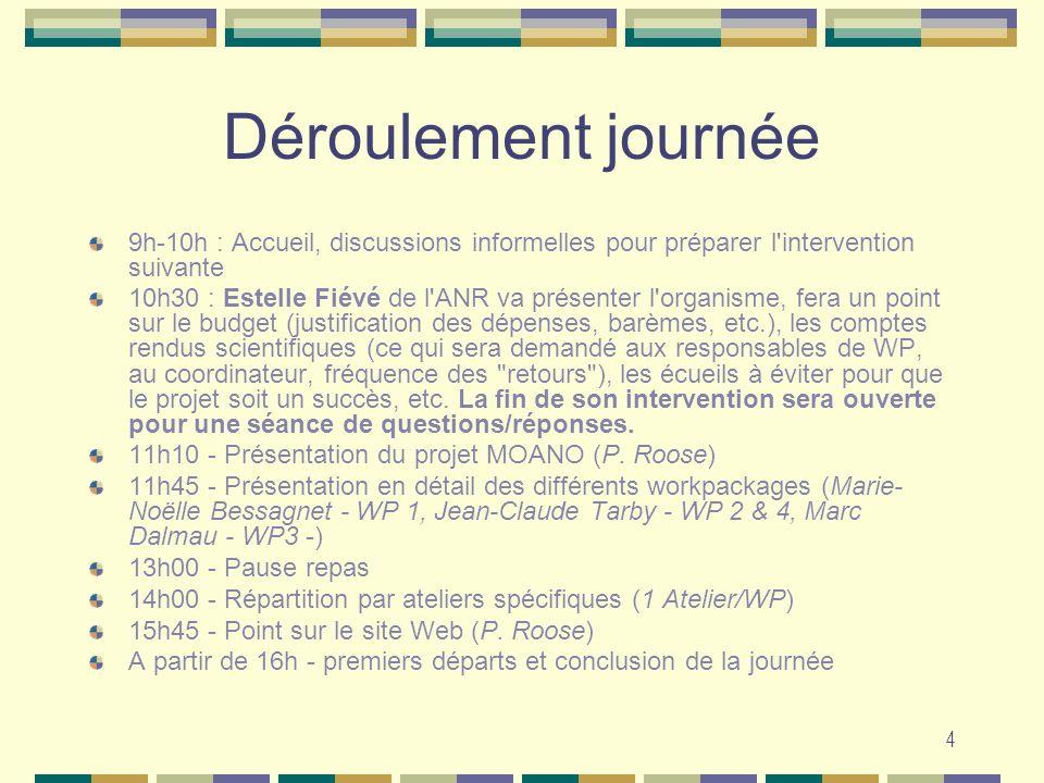 4 Déroulement journée 9h-10h : Accueil, discussions informelles pour préparer l'intervention suivante 10h30 : Estelle Fiévé de l'ANR va présenter l'or