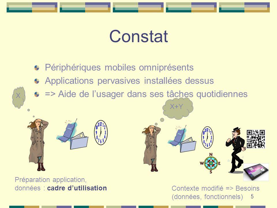 5 Constat Périphériques mobiles omniprésents Applications pervasives installées dessus => Aide de lusager dans ses tâches quotidiennes X X+Y Préparati