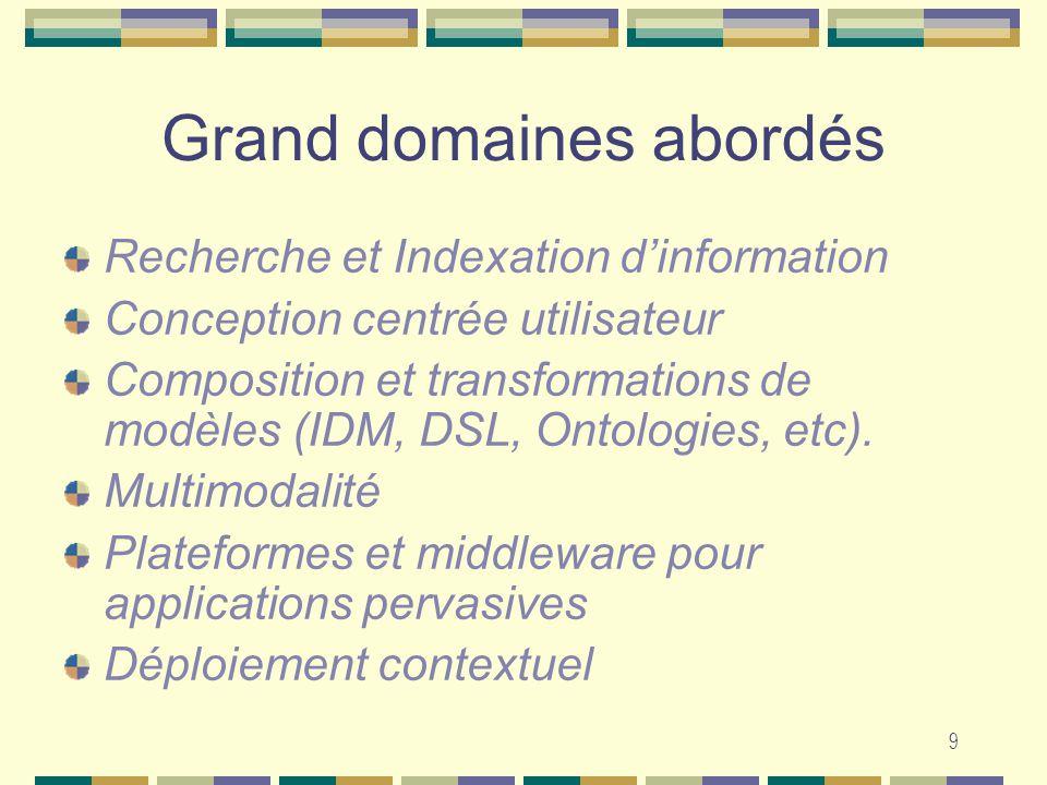 9 Grand domaines abordés Recherche et Indexation dinformation Conception centrée utilisateur Composition et transformations de modèles (IDM, DSL, Onto
