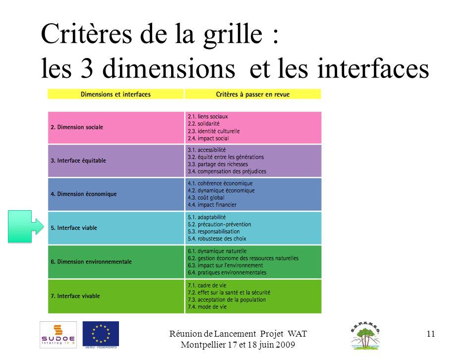 Réunion de Lancement Projet WAT Montpellier 17 et 18 juin 2009 11 Critères de la grille : les 3 dimensions et les interfaces