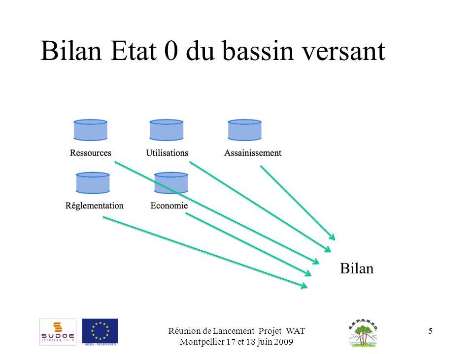 Réunion de Lancement Projet WAT Montpellier 17 et 18 juin 2009 5 Bilan Etat 0 du bassin versant Bilan