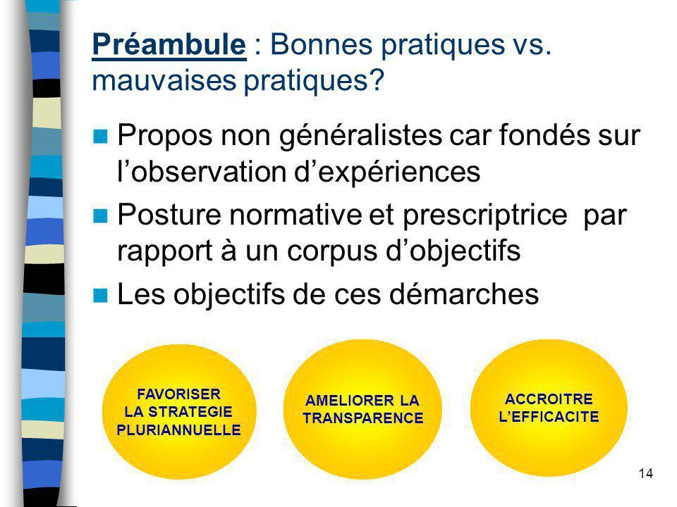 14 Préambule : Bonnes pratiques vs. mauvaises pratiques.